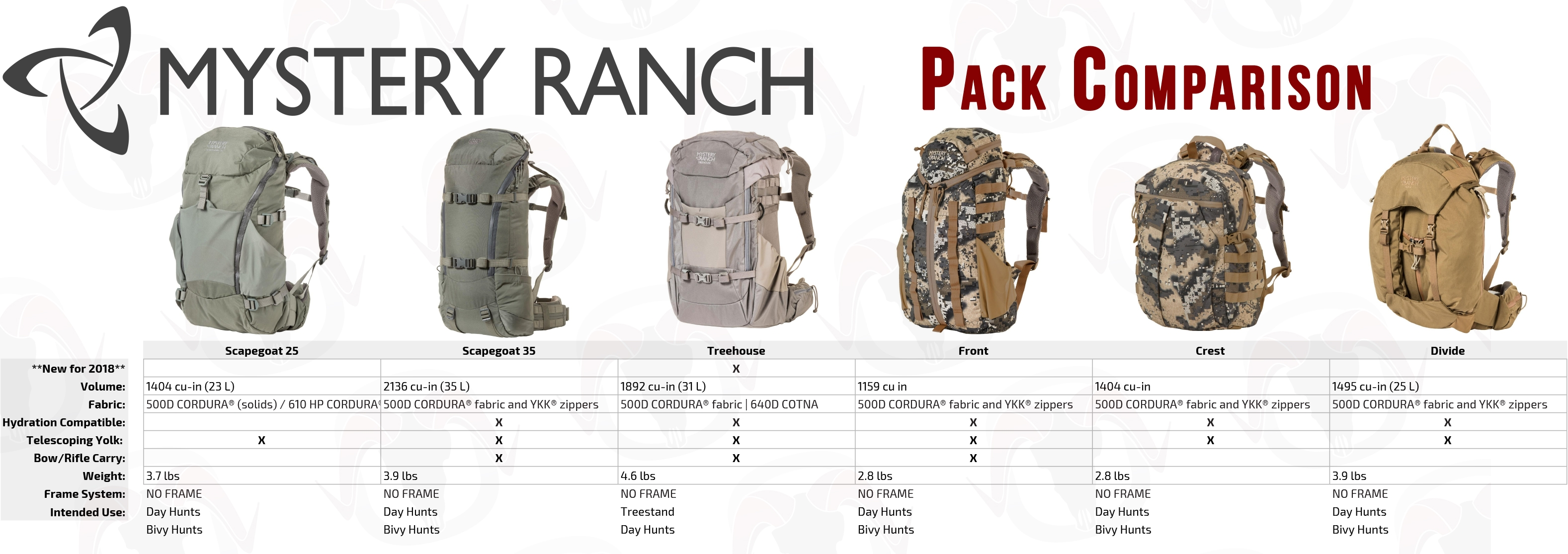 Mystery Ranch Hunting Backpack | Hunting Pack and Frame