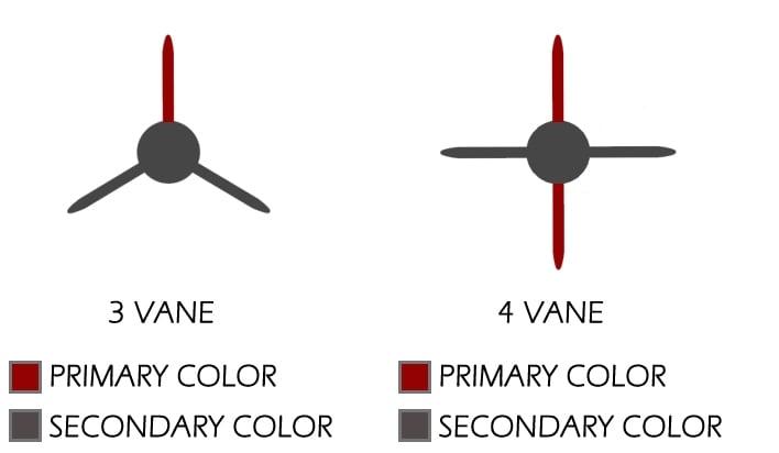 Vane Configuration Details